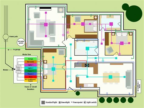 residential house wiring diagram residential wiring diagrams your home house wiring basics theindependentobserver org
