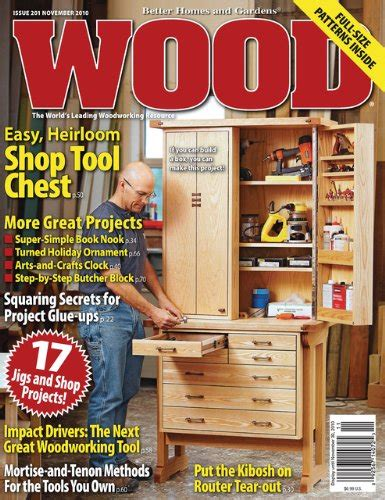 The 4 Best Woodworking Magazines Reviews 2018