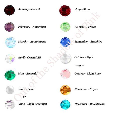 what color is august birthstone august birthstone color jewelry references