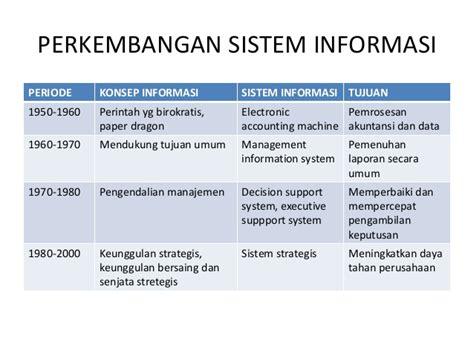 Sistem Informasi Konsep Teknologi Manajemen Soendoro Limi materi kuliah