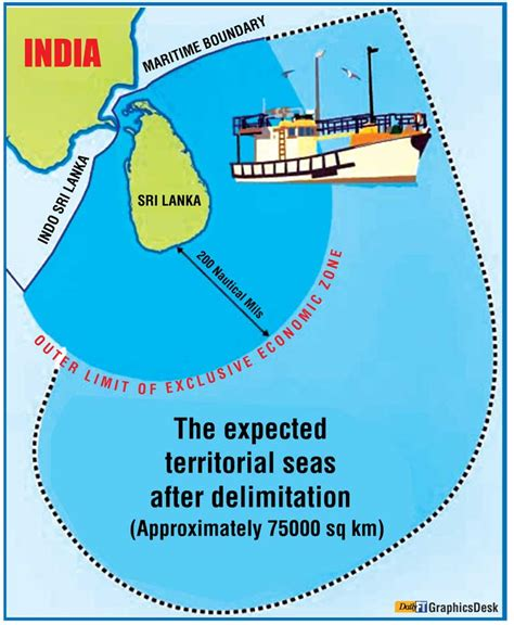 Continental Shelf Of India by Sri Lanka S Continental Shelf Safeguard Our National