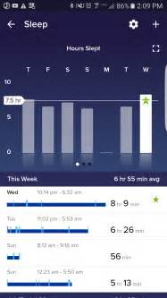 what to use to put a to sleep how to use fitbit s sleep tracking for better sleep