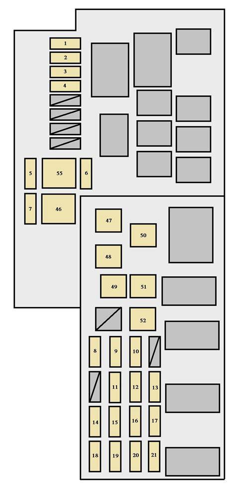 2005 toyota solara fuse box diagram wiring diagram with