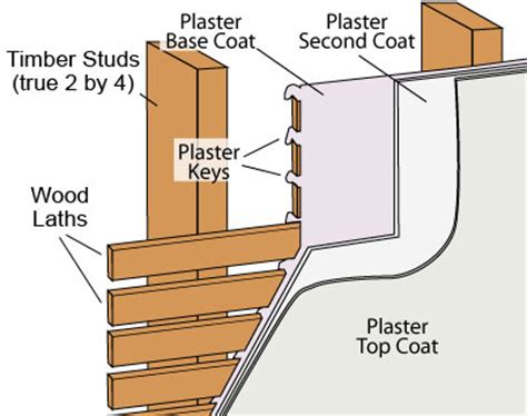 step by step how to remove repair lath and plaster ceiling removing lath and plaster walls get up and diy
