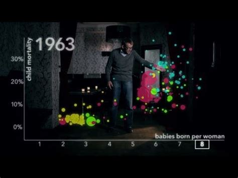 hans rosling joy of stats youtube hans rosling on religion babies and poverty