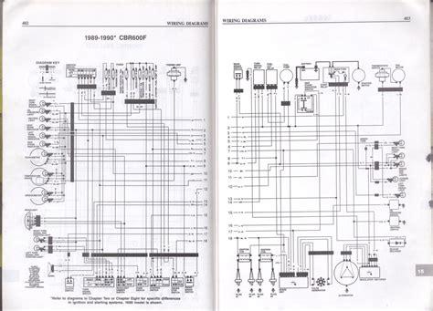 Index Of Images Thumb 0 0d 1989 1990 Honda Cbr600f Wiring