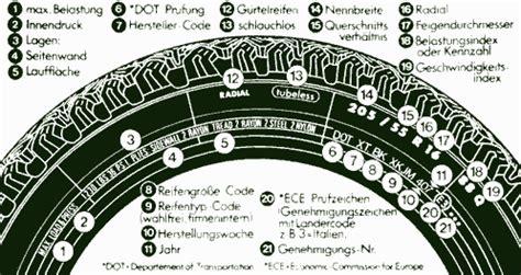 Motorradreifen Bezeichnung by Reifenkennzahlen Reifendimensionen