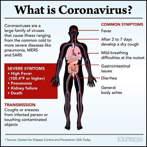 coronavirus bystanders  scared   chinese man