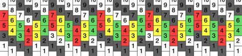 zigzag kandi cuff pattern rasta zigzag pony bead patterns simple kandi patterns