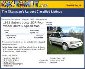 Classified Ads Of Used Cars For Sale In Usa How To Sell Your Used Car Squawkfox