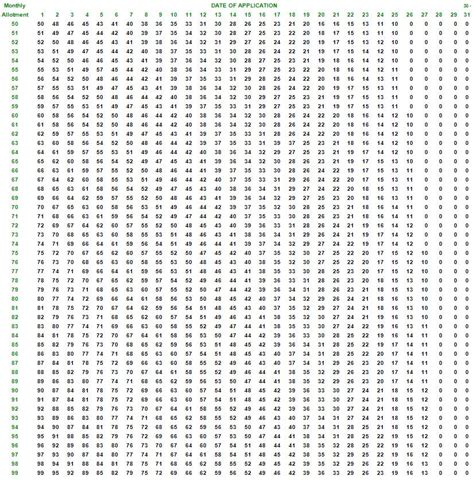 Similiar Multiplication Chart To 2000 Keywords