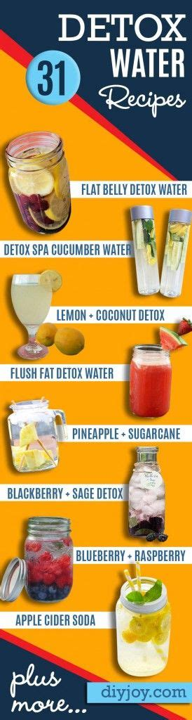 Detox Drinks Flush Toxins by 1000 Images About Food On Health