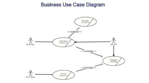 business use diagram demo dragon1 ea tool channel on dragon1
