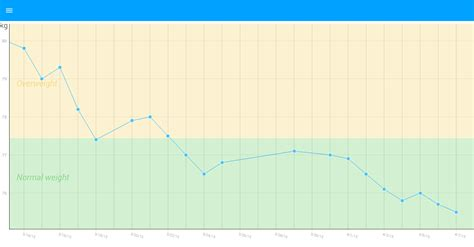 weight bmi tracker app for windows in the windows store