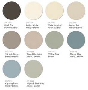 interior paint colors for 2015 most popular interior paint colors best sherwin williams