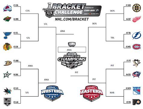 nhl playoff printable bracket nhl playoff bracket challenge chainimage