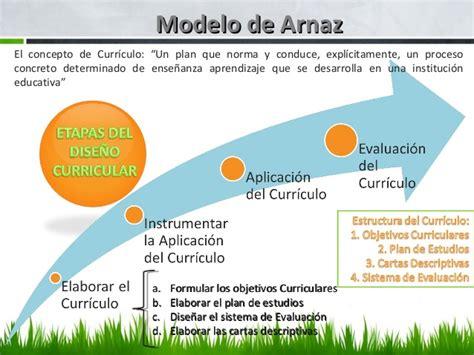 Modelo Curricular De Arnaz Dise 241 O Curricular Seg 250 N Diversos Autores