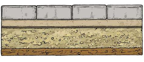 posa pavimenti autobloccanti betonella posa in opera masselli autobloccanti