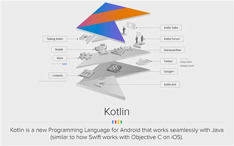 what language does android use what programming language does android use 28 images learn programming android apps on