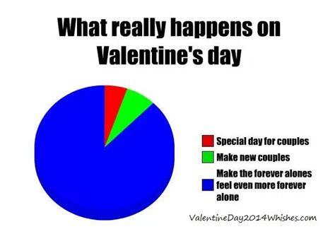I Hate Valentines Day Meme - valentines day meme humor pinterest