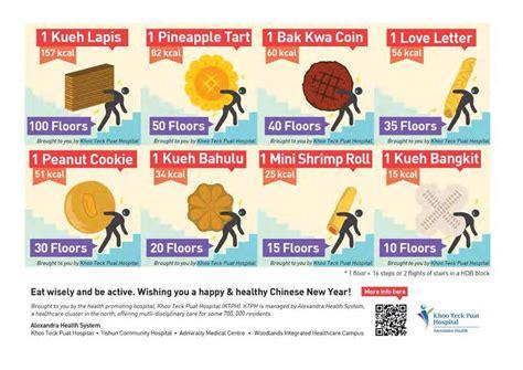 100 Floors Calories by 1 Kueh Lapis 100 Floors To Climb Makan Corner
