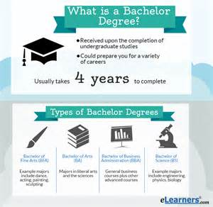 what is a bachelor degree benefits tuition earning potential robert c pettit digital resume