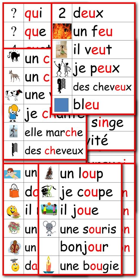 same pattern en francais les sons fran 231 ais en images french phonics illustrated