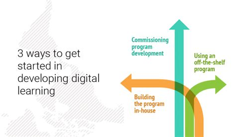 3 ways to get started in developing digital learning