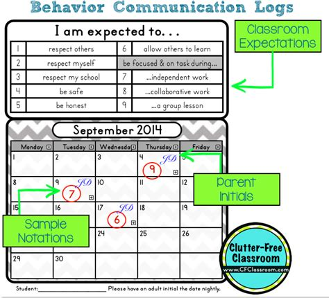 Behavior Modification Log by Behavior Calendars Tip 22 Clutter Free Classroom
