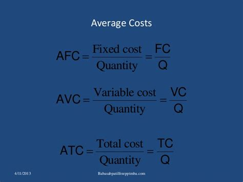 Average Total Cost Of An Mba by The Costs Of Production Ppt Mba Finance Cost Accountancy