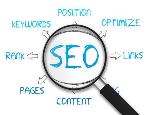 Is complete without a search engine optimization seo component