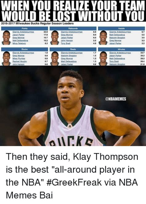 Milwaukee Meme - 25 best memes about milwaukee bucks milwaukee bucks memes