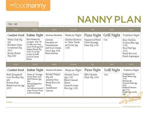 nanny to do list template 1000 images about nanny planning ideas on