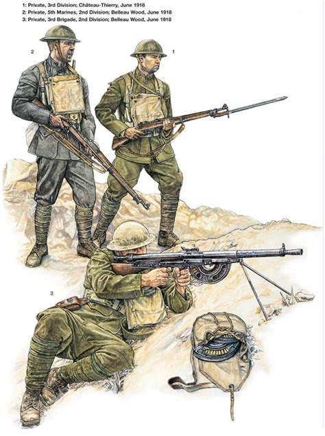 free ww1 soldiers uniforms coloring pages