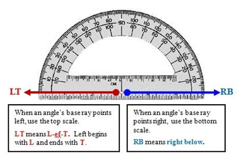 printable r angle protractor protractor 4th grade angles geometry pinterest