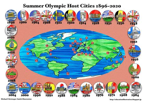 world map olympic host cities education illustration by michael christopher smith