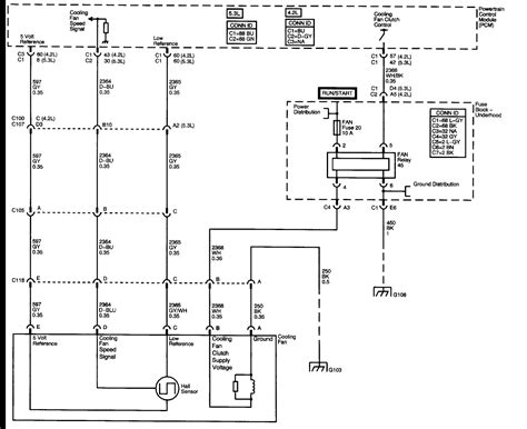gmc envoy wire diagram gmc wirning diagrams
