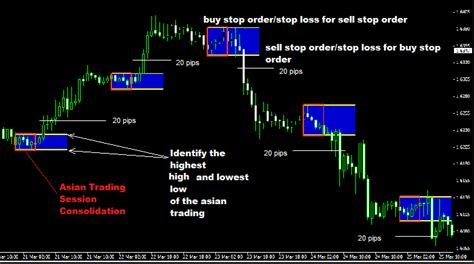 20 Forex Trading Strategies Collection forex strategy make free money