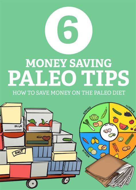 Detox After Going Paleo by 6 Money Saving Paleo Tips No 6 Is Changing