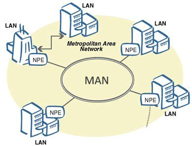 fungsi layout area 25 best ideas about metropolitan area network on