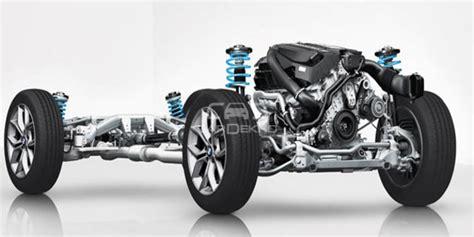 Shockbreaker Adjustable Mobil 5 Cara Murah Bikin Mobil Anda Ngebut Kala Mudik
