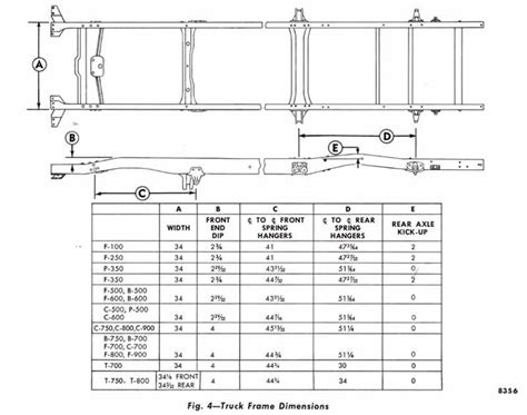 Pit Box Tamiya Custom 5 Tingkat 1956 f100 frame cad drawing ford truck enthusiasts forums