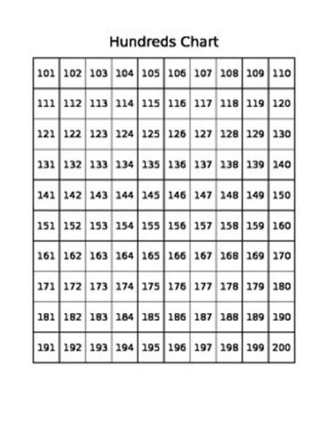 free printable hundreds chart 100 200 hundreds chart freebie 1 100 101 200 by kayla phipps tpt
