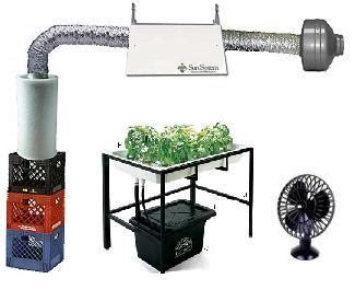 carbon filter fan for grow room exhaust fan setup for your indoor garden