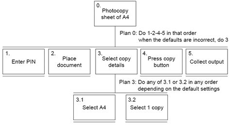 hta layout exles hta diagram software images how to guide and refrence