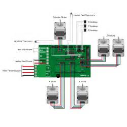 wiring ramps electronics for reprap prusa i3 3d printer asensar