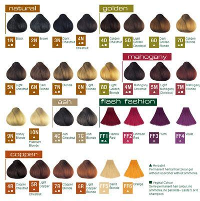 herbatint colour range from tones to flash