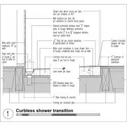 curbless shower design build