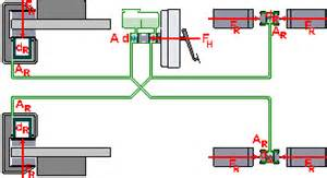 Air Brake System Calculations Hydraulic Brake System With Forces Diameters And Piston