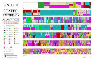 Radio Frequency Images Original File 6 300 215 4 031 Pixels File Size 334 Kb